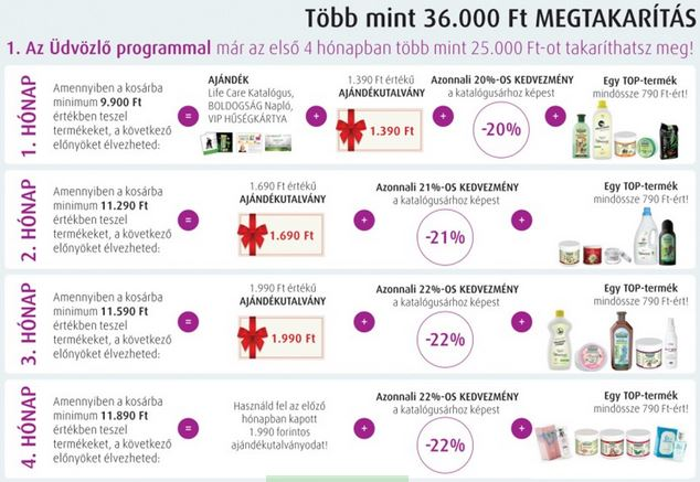 LIFE CARE ÜDVÖZLŐ PROGRAM